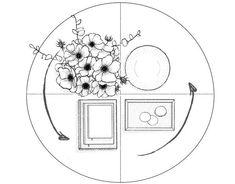 Stylingknep: Stilleben på runda soffbord