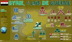 """Infographic by """"signos communication"""" (Paris-France). © stéphane clément - http://signos-communication.fr/nos-realisations"""