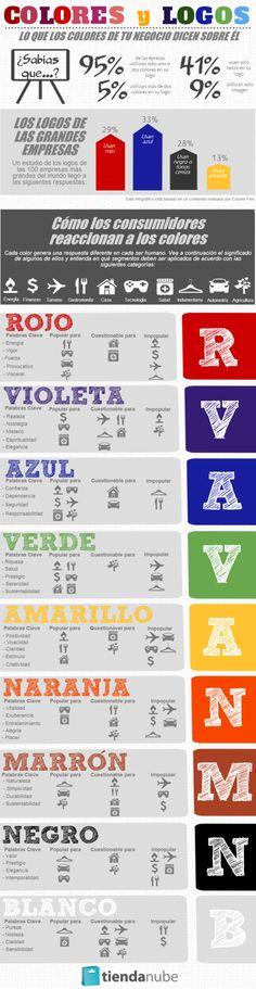 Infográfico sobre el significado de los colores en los Logos