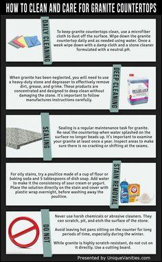 This Easy Homemade Cleaner Makes Granite Countertops Sparkle | Granite  Cleaner, Homemade Granite Cleaner And Granite