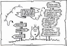 #fraszka #polski #wklejki School Motivation, Study Motivation, School Study Tips, School Tips, Polish Language, College Checklist, Gernal Knowledge, School Notebooks, School Planner