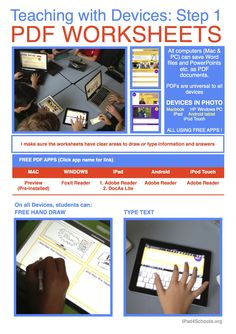 PDFs across multiple DEVICES (perfect info for a BYOD): http://ipad4schools.org/2013/06/06/ipad-teaching-step-1/