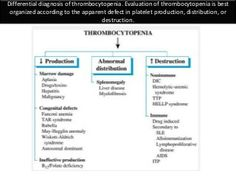 General overview of platelet disorders; thrombocytosis, thrombocytopenia and disorders of platelet functions