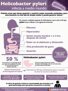 Helicobacter pylori infecta a medio mundo