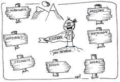 #rzeczownik #przypadkireczownika
