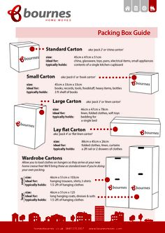 guide to box sizes for moving house