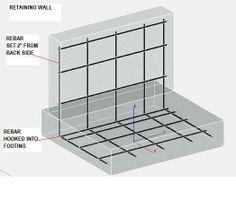 QuickCalculators Concrete Wall Footing foundation