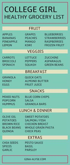 4fitnesssake:Nice and easy grocery list!
