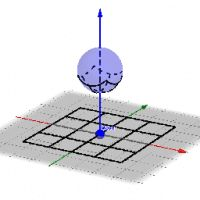 Geometrically, a Möbius transformation can be obtained by stereographic projection of the complex plane onto an admissible sphere in [math]\mathbb R^3[/math], followed by a rigid motion of the sphere in [math]\mathbb R^3[/math] which maps it to another admissible sphere, followed by stereographic projection back to the plane.