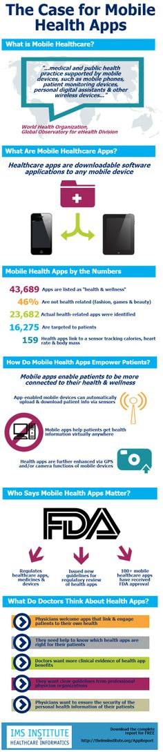 The case for mHealth apps #mhealth #telehealth #healthcare #hcsm #digitalhealth