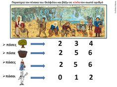Δραστηριότητες, παιδαγωγικό και εποπτικό υλικό για το Νηπιαγωγείο: Μικρό Αφιέρωμα στον ζωγράφο Θεόφιλο Χατζημιχαήλ: Φύλλο Εργασίας για τα Μαθηματικά