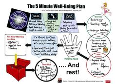 The 5 Minute Well Being Plan template from Teacher Toolkit. An activity for Team Building or Away Day. 5 Minute Lesson Plan, Lesson Plans, Staff Morale, Teacher Toolkit, Sober Life, Work Life Balance, Reading Time, Primary Classroom, Classroom Management