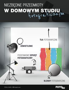Domowe tanie studio fotograficzne - jak zrobić? - Blog fotograficzny - Foto4u Diy Photo, Photo Tips, Photography Editing, Light Photography, Camera Hacks, Camera Tips, Reflex Camera, Cute Photos, Fujifilm