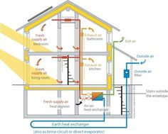 How a passive house performs; I cannot believe my luck running into Rob with Structures at the Home  Garden Show!  No idea that Roanoke has builders of passive houses!