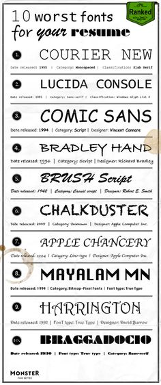 A Few of My Favorite Things Best Fonts for Free Typography - monster com resume