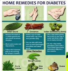 Home Remedies For Diabetes  #Health #Fitness #Trusper #Tip