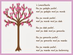 Afrikaanse Inspirerende Gedagtes & Wyshede: 'n Lewensfilosofie Inspirational Quotes About Success, Inspirational Thoughts, Afrikaanse Quotes, Goeie Nag, Goeie More, Soul Quotes, Jesus Saves, Godly Woman, Prayer Request