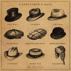 Men s hats identification chart Sharp Dressed Man 06be3bbe44b