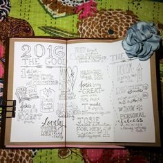 Creative journaling: end of year review
