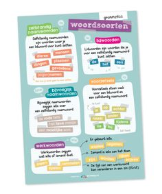Set of educational posters, language , Education Logo, Kids Education, School Lessons, School Hacks, Learn Dutch, Italian Vocabulary, Dutch Language, Back 2 School, Holland