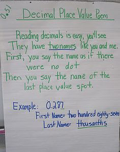 Anchor chart with decimal place value poem. Helps kids read and write decimals.