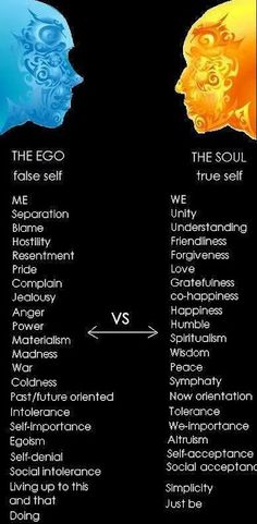 On The Ego vs. The Soul | via Riette Roos - Google+