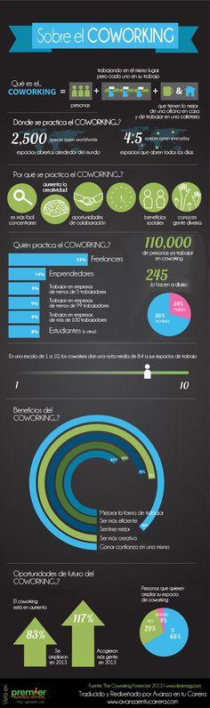 Todo lo que debes saber sobre coworking vía: http://blog.avanzaentucarrera.com #infografia #infographic