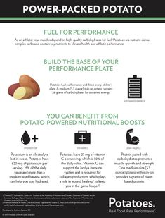 Potatoes Fuel Performance! 💪 Whether you're training for your next marathon, or simply staying fueled throughout the day use potatoes to fuel your body throughout the day. 📸 : Potatoes Fuel Performance #wellnesswednesday Potato Nutrition, Complex Carbs, Marathon, Potatoes, Training, Health, Day, Health Care, Complex Carbohydrates