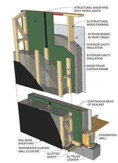 Dblstud Ext Labels House Floor Plans Modern House