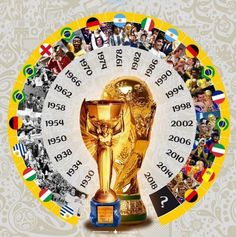All of the FIFA World Cup Winners.You can find World cup and more on our website.All of the FIFA World Cup Winners. Fifa Football, World Football, Soccer World, Nfl Superbowl, World Cup Russia 2018, World Cup 2018, Fifa World Cup, Champions League, World Cup Winners