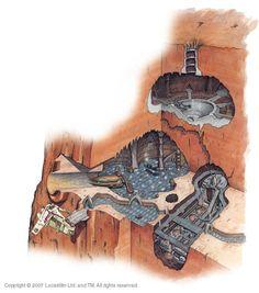 Star Wars Cutaways: Geonosis Hanger