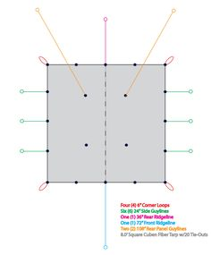 """Guyline configuration - general purpose, but particularly for a storm pitch. Also called the """"Instructor Pitch"""" in some of the other pins on this board."""
