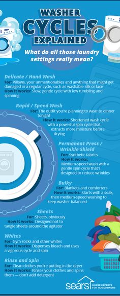 Today's washers have so many laundry settings, it can seem like it's easier to pilot a space shuttle than to do a load of darks. Here's a primer for what all those washing machine cycles really mean, including delicate/hand wash, rapid/speed wash, permanent press/wrinkle shield, bulky, sheets, whites and rinse and spin are explained. Check out the Sears Home Services Knowledge Center for more washer and dryer settings explained.