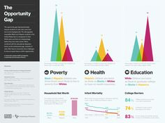 Infographic: The Opportunity GapInfographic: The Opportunity Gap