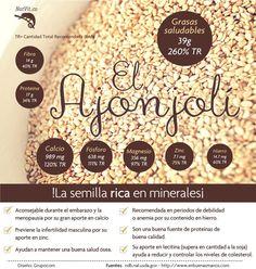 Beneficios del ajonjolí: una semilla rica en minerales. #infografía #sésamo #ajonjolí