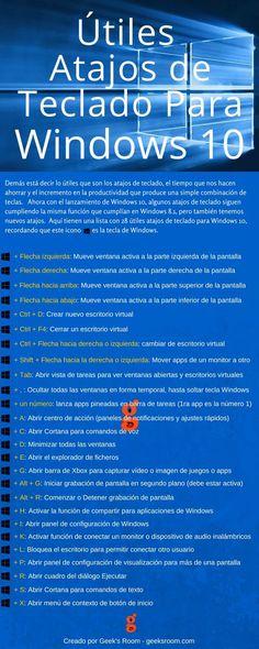 Una infografía, en español, con 28 atajos de teclado de gran utilidad para agilizar el manejo del nuevo Windows 10 de Microsoft y ganar en productividad.
