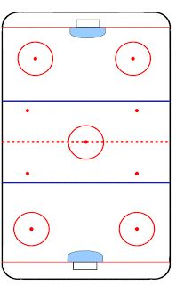 Diagram of all the lines, circles, etc. for a hockey rink cake or table top