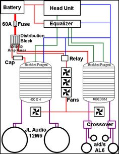 3e0964b115ff34401eebde46f02a8fa8 car repair audio system car audio amplifier speaker wiring hereis another radical system Boat Stereo Wiring Diagram at reclaimingppi.co