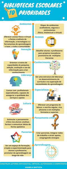 The – Infographic by anabelabapt Infographic, Community, School Libraries, Infographics, Visual Schedules