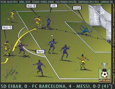 Moviolagol_by_David Gallart Domingo_La_Liga_2015-2016_J_28_SD Eibar, 0 - FC Barcelona, 4 - Messi, 0-2 (41')
