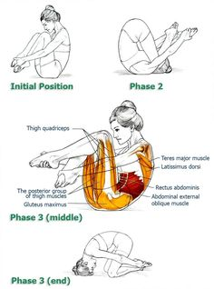 Anybody who tends to sit a lot will find these exercises very helpful in alleviating problems and symptoms associated with prolonged sitting.