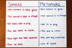 Fun Simile & Metaphor Activities. Translate in Spanish to show the difference.