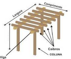 Resultado de imagem para madeira tratada