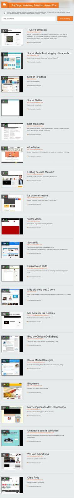 Los 20 #blogs mas influyentes de #Marketing del año 2014 en España, en una #infografía.