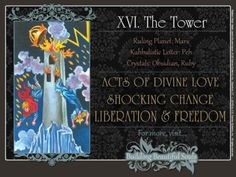 The Tower Tarot Card Meanings Rider Waite Tarot Cards Deck 1280x960