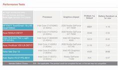 HP Envy TouchSmart 15t-j100 Quad Edition