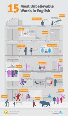 Hola: Una infografía de: Aprende inglés: las 15 palabras más increibles en inglés. Un saludo [Infographic provided by Grammar.net]
