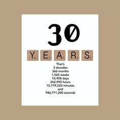 Printable 30th Birthday Cards Sign 1988 Poster Milestone