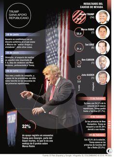 Trump está a un paso de candidatura republicana