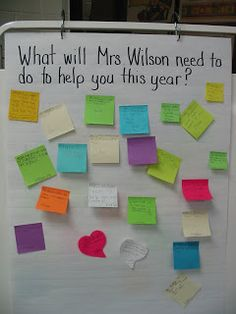 First Day Activity using Post-It Notes. What are your goals for this year? How will you reach these goals? What can (the teacher) do to help you this year? This could be adapted for high school students.